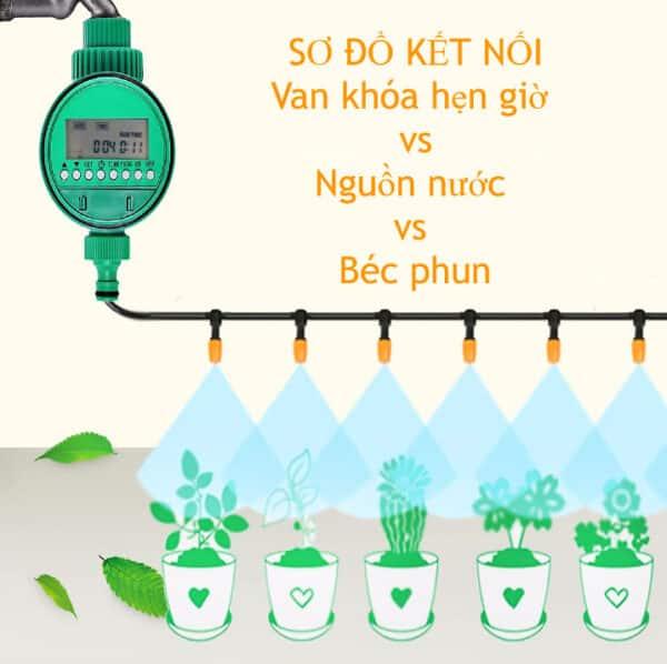 Van khóa nước hẹn giờ kết hợp với béc phun sương tưới cây